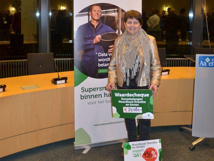 Glasvezel voor Noordoost Drenthe en Annen